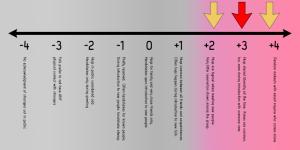hug spectrum - 05 - brazil